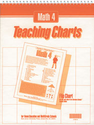 Math 4 Teaching Charts Flip Chart