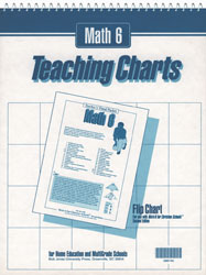 Math 6 Flip Charts (2nd ed.)