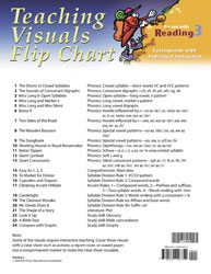 Reading 3 Teaching Visuals Flip Chart (2nd ed.)