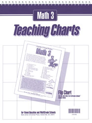 Math 3 Teaching Charts Flip Chart