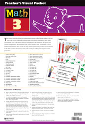 Math 3 Teacher's Visual Packet (3rd ed.)